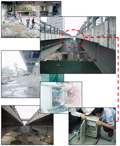 BANGKOK MRTA SOUTH MONITORING SYSTEM – Automatic Monitoring System - Silom Station