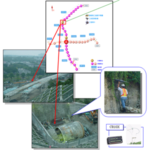Kaohsiung MRT Project CR6 Section LUR28 Tunnel - Real Time Automatic Monitoring