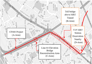 Taipei MRT Adjacent Construction Monitoring Project